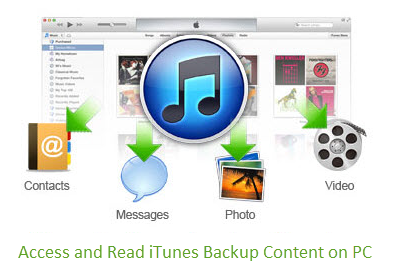 How to Access and Read iPhone Backup Files on PC