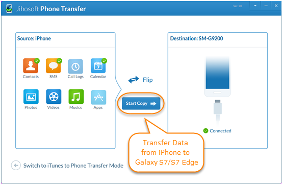 Phone Transfer – Move Data from iPhone to Samsung in One Click